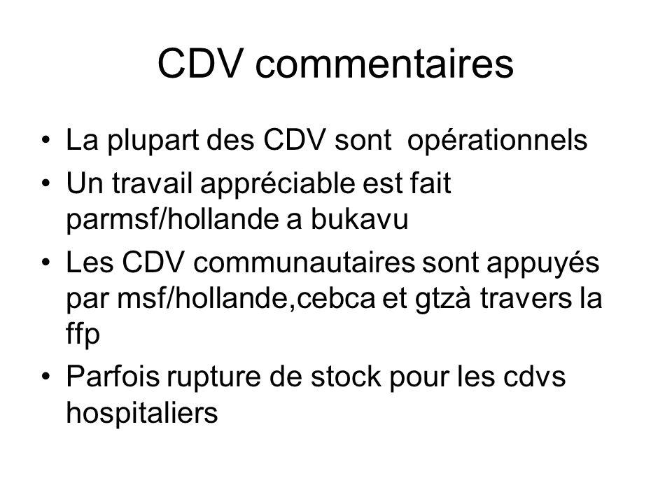 CDV commentaires La plupart des CDV sont opérationnels