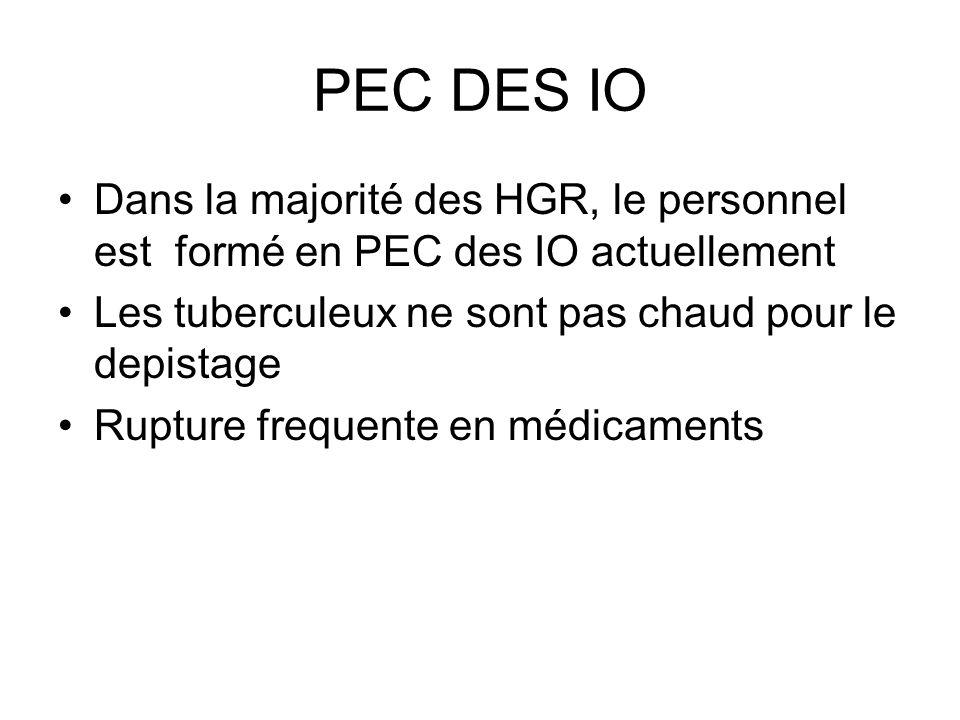PEC DES IO Dans la majorité des HGR, le personnel est formé en PEC des IO actuellement. Les tuberculeux ne sont pas chaud pour le depistage.