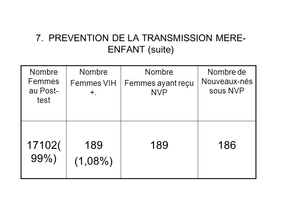 7. PREVENTION DE LA TRANSMISSION MERE-ENFANT (suite)