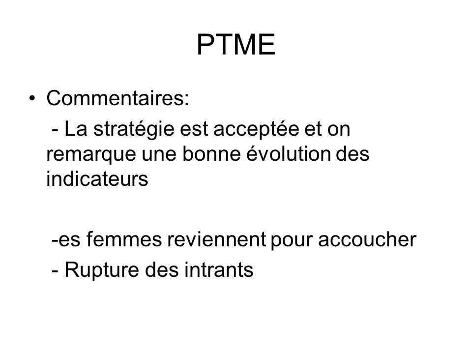 PTMECommentaires: - La stratégie est acceptée et on remarque une bonne évolution des indicateurs. -es femmes reviennent pour accoucher.