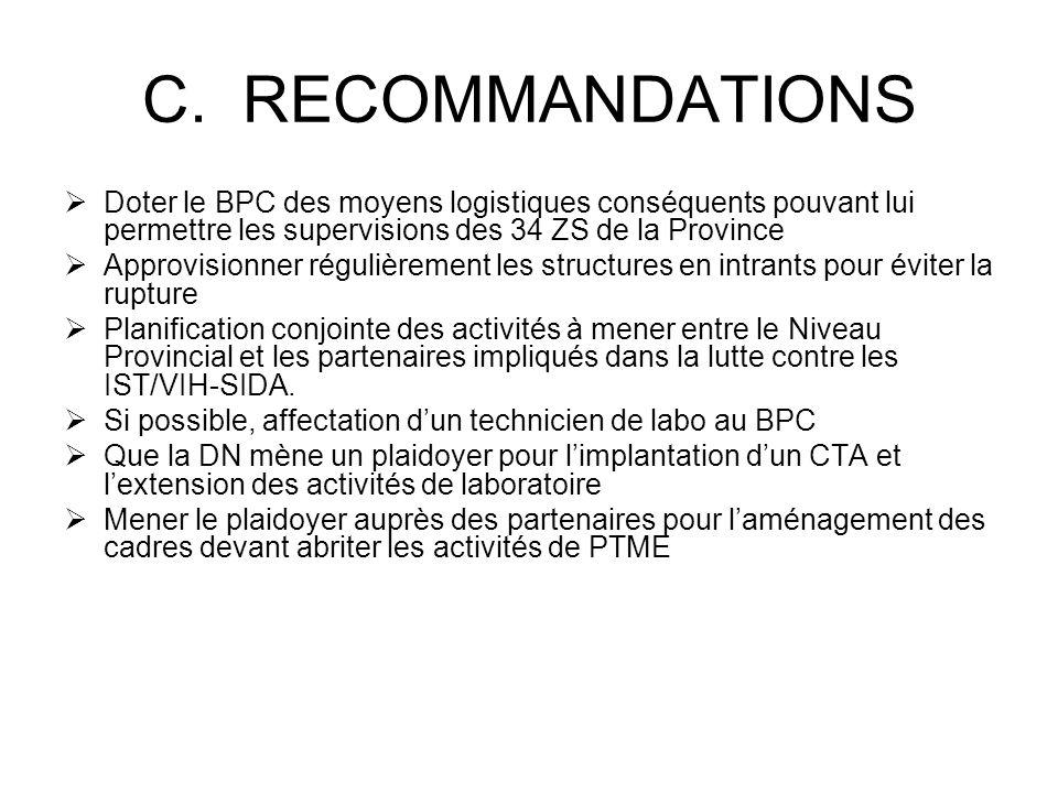 C. RECOMMANDATIONSDoter le BPC des moyens logistiques conséquents pouvant lui permettre les supervisions des 34 ZS de la Province.