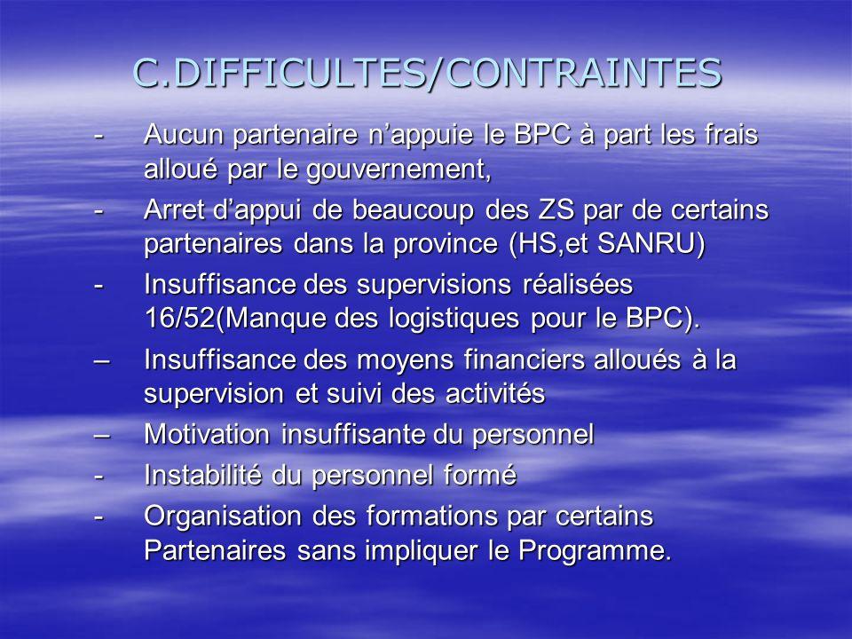 C.DIFFICULTES/CONTRAINTES