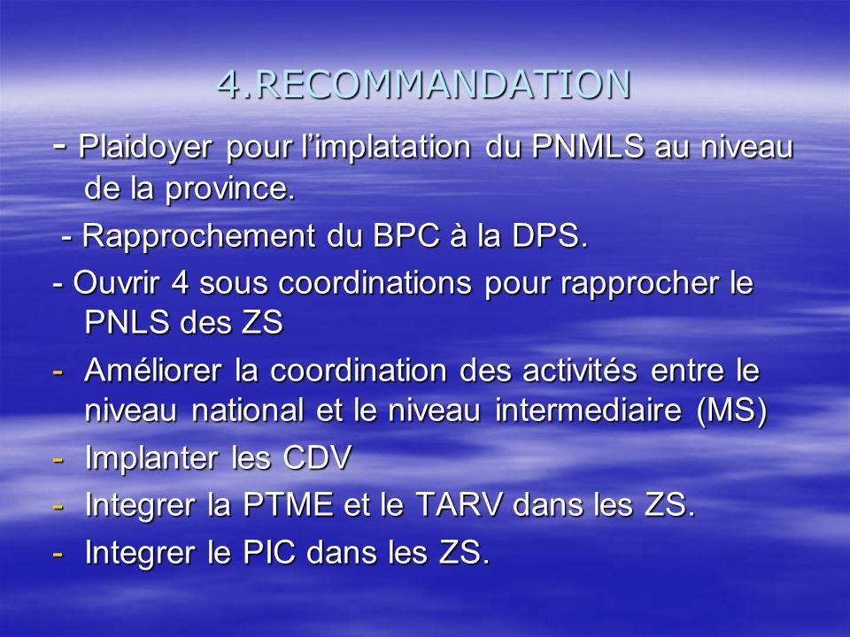 - Plaidoyer pour l'implatation du PNMLS au niveau de la province.
