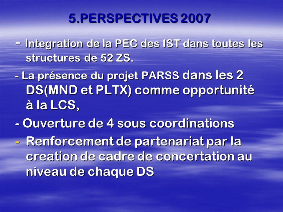 - Integration de la PEC des IST dans toutes les structures de 52 ZS.