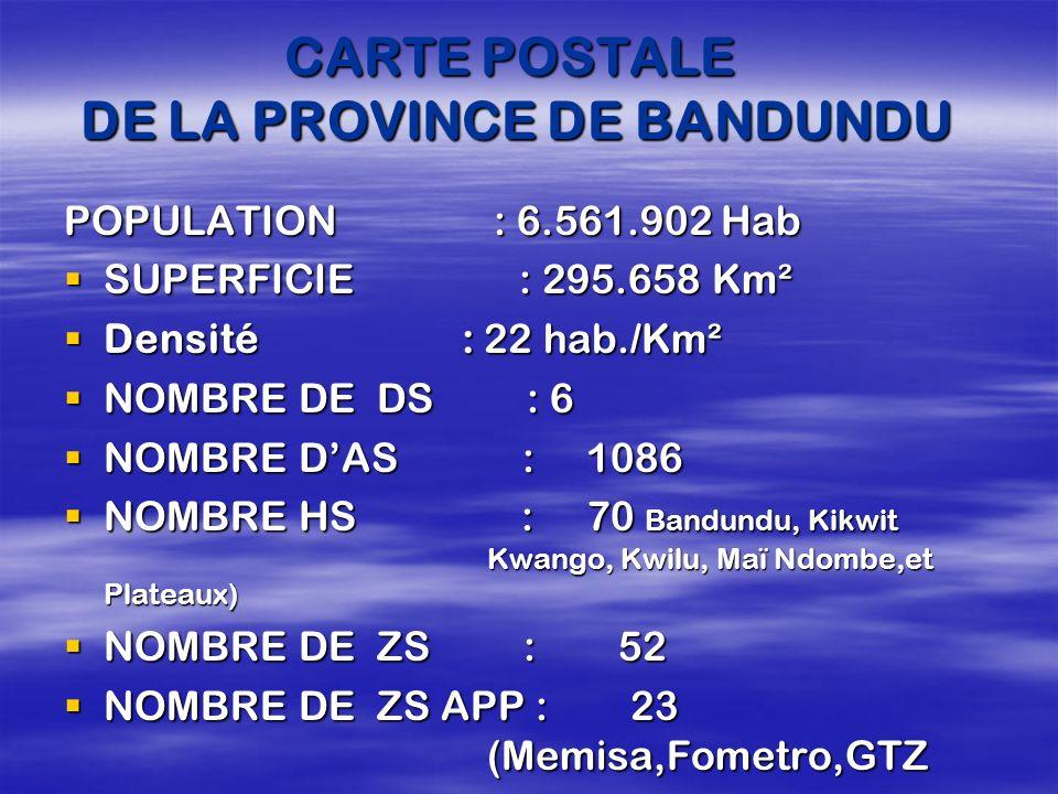 CARTE POSTALE DE LA PROVINCE DE BANDUNDU