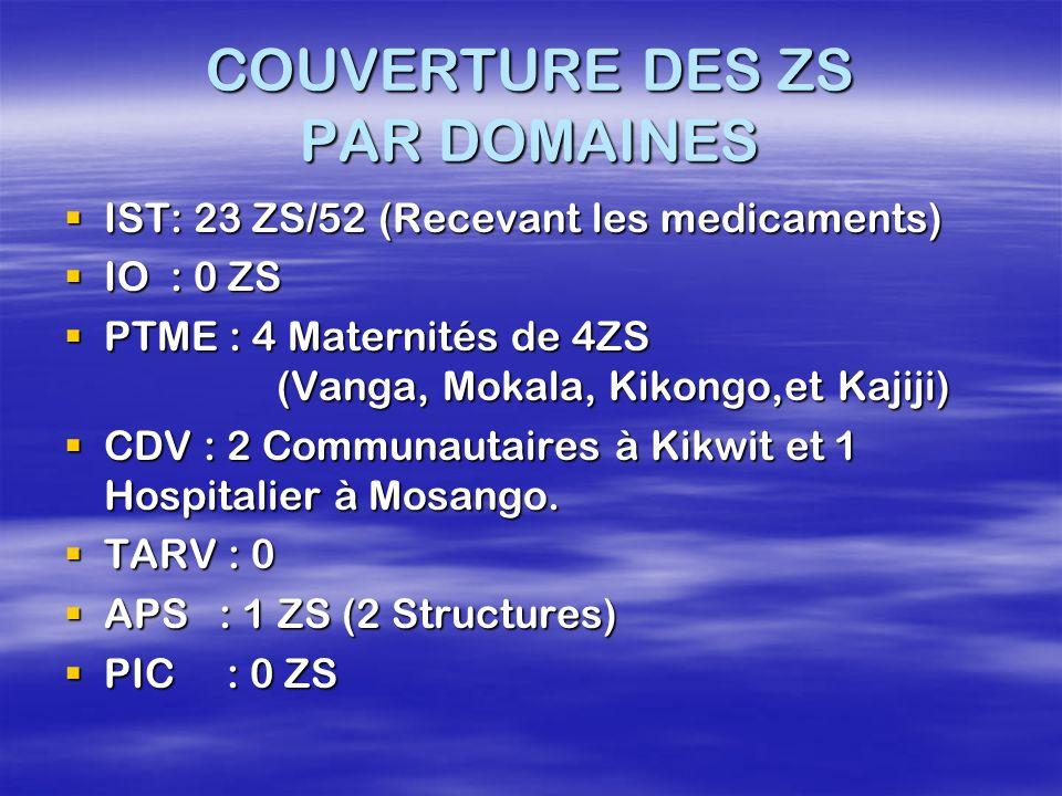 COUVERTURE DES ZS PAR DOMAINES