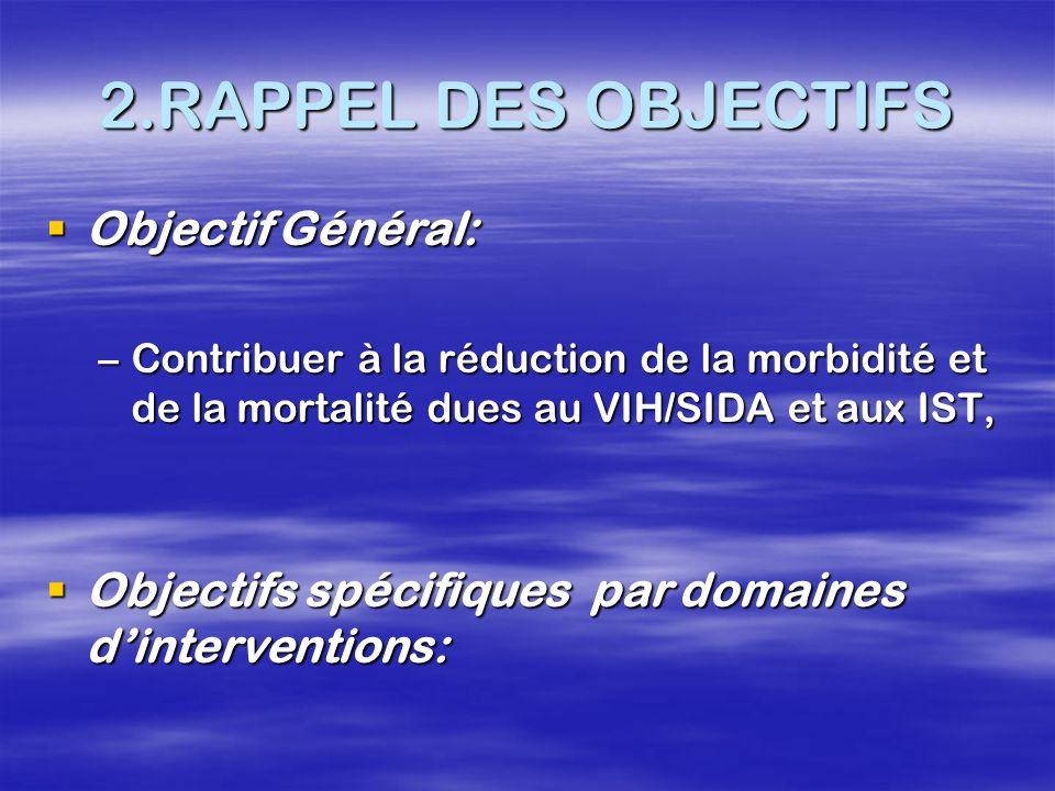 2.RAPPEL DES OBJECTIFS Objectif Général: