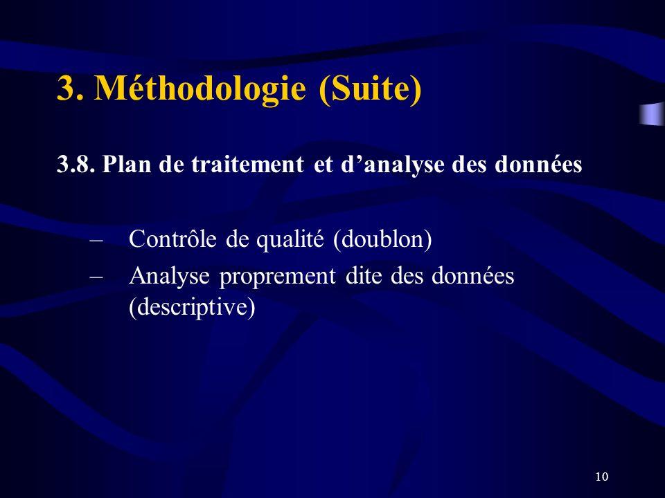 3. Méthodologie (Suite) 3.8. Plan de traitement et d'analyse des données. Contrôle de qualité (doublon)