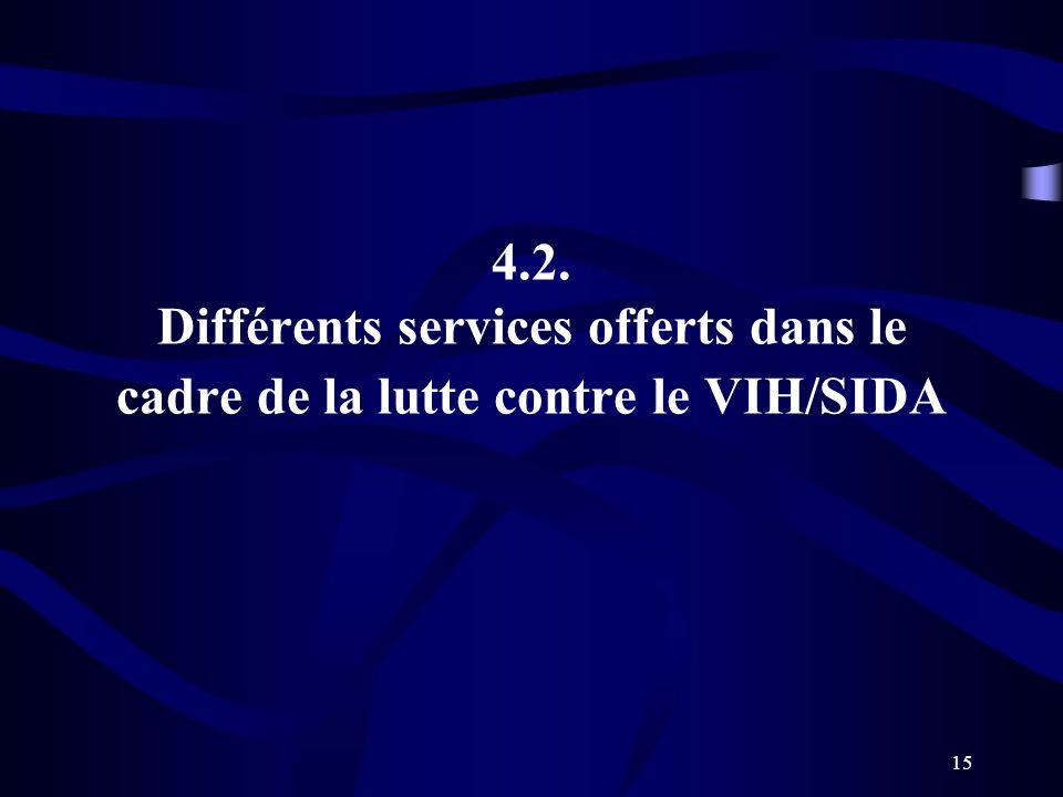 4.2. Différents services offerts dans le cadre de la lutte contre le VIH/SIDA