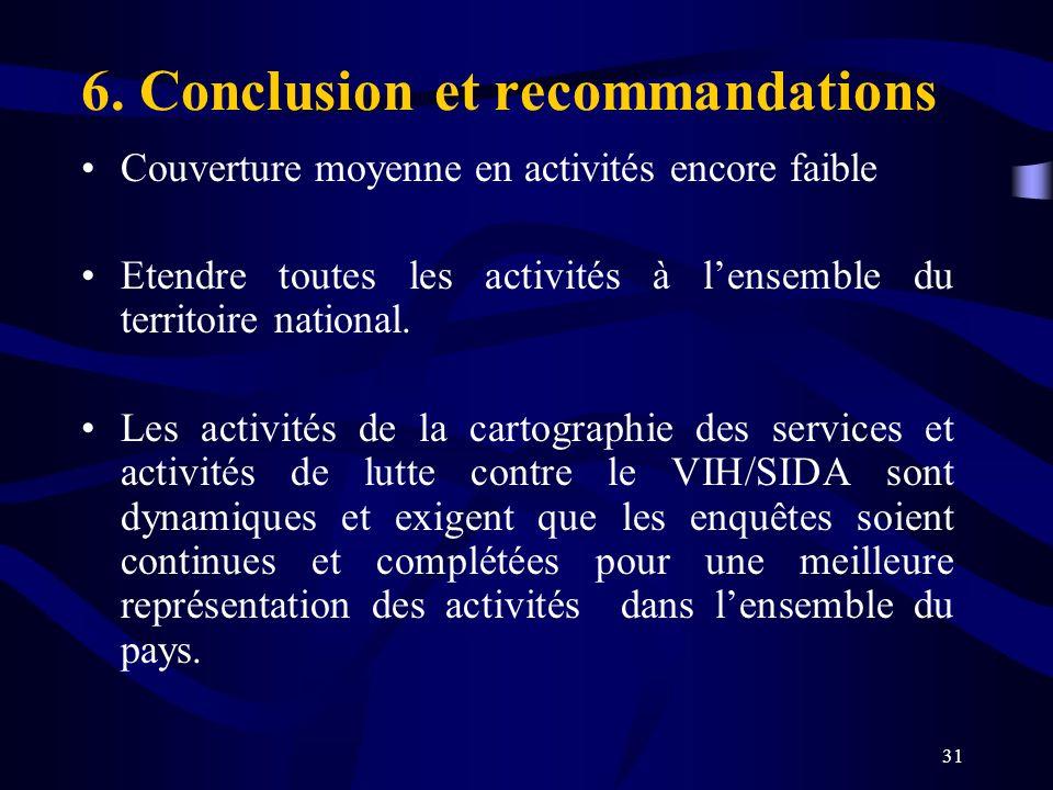 6. Conclusion et recommandations