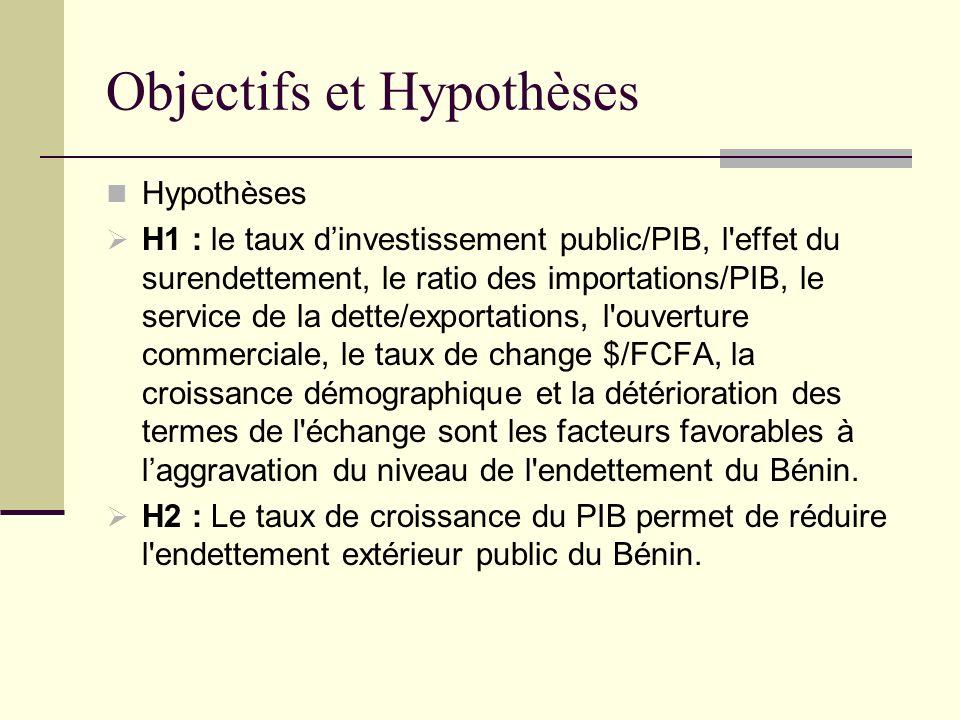 Objectifs et Hypothèses