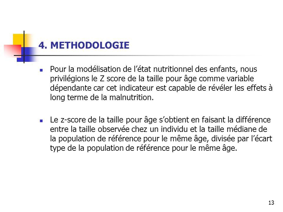 4. METHODOLOGIE