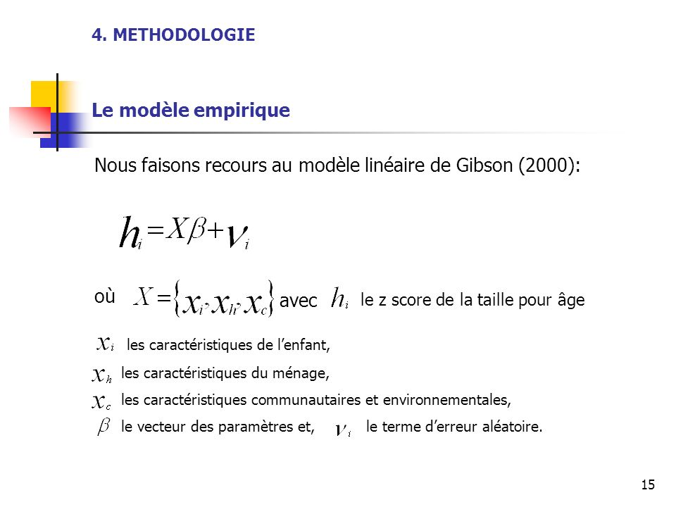 4. METHODOLOGIE Le modèle empirique