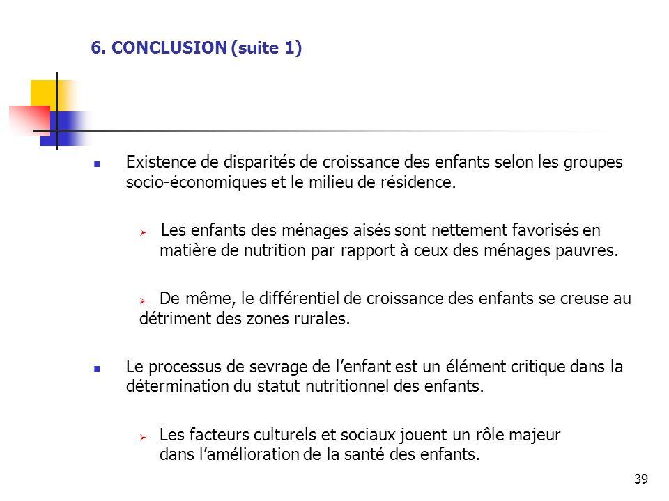 6. CONCLUSION (suite 1) Existence de disparités de croissance des enfants selon les groupes socio-économiques et le milieu de résidence.