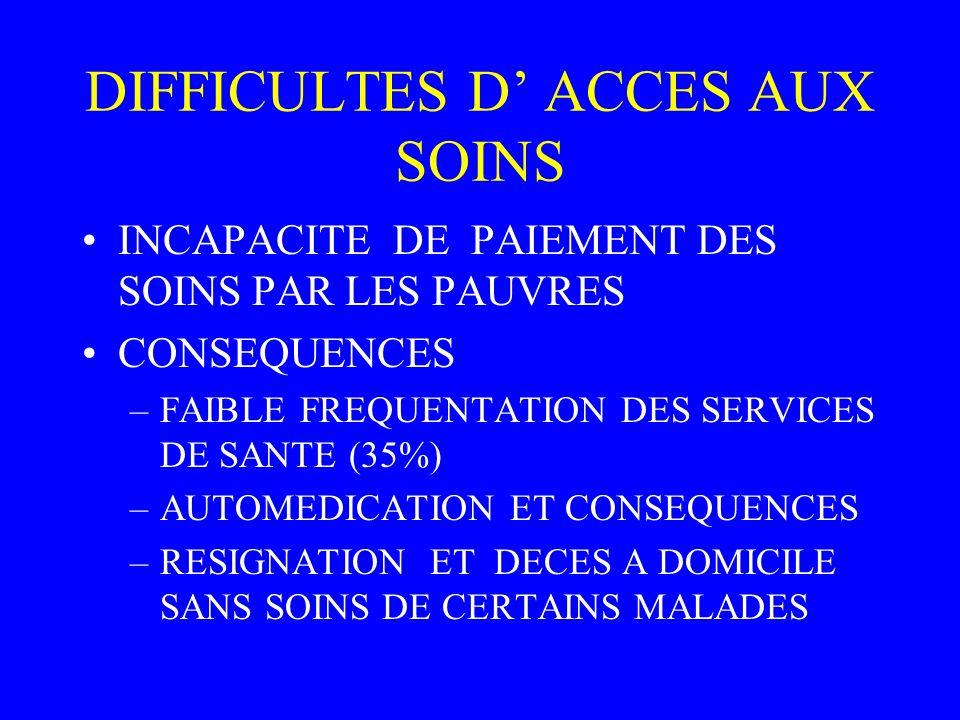 DIFFICULTES D' ACCES AUX SOINS