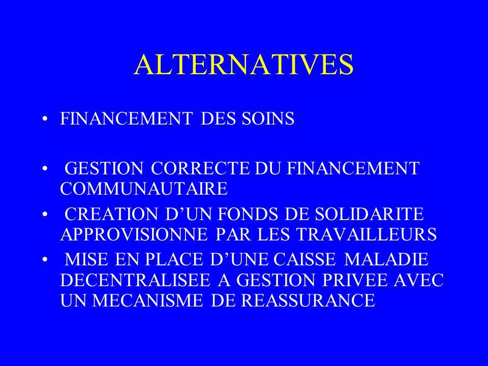 ALTERNATIVES FINANCEMENT DES SOINS