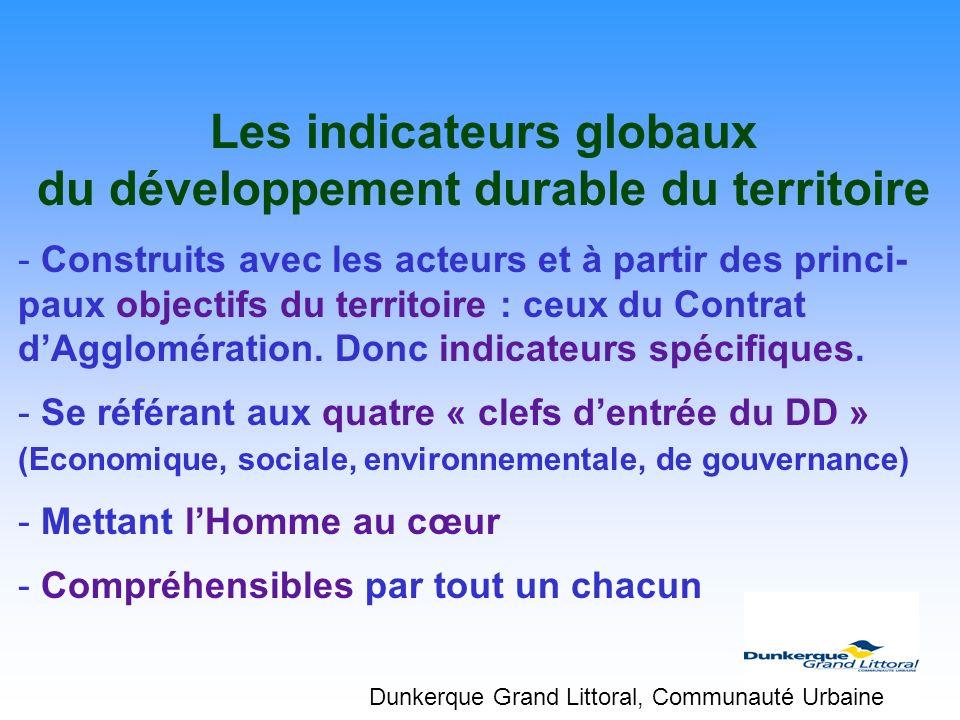 Les indicateurs globaux du développement durable du territoire