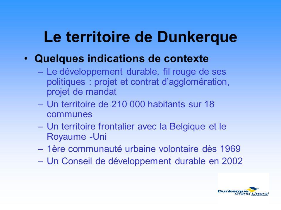Le territoire de Dunkerque