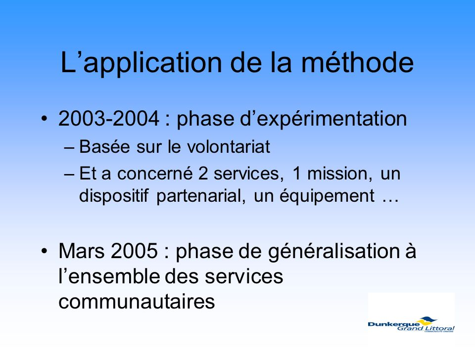 L'application de la méthode