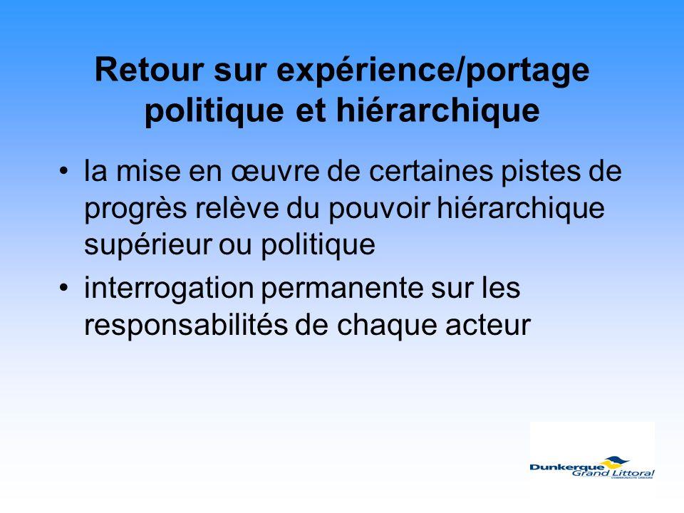Retour sur expérience/portage politique et hiérarchique