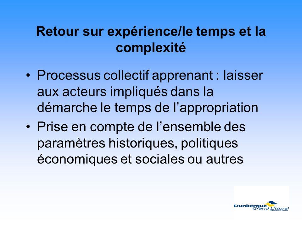 Retour sur expérience/le temps et la complexité