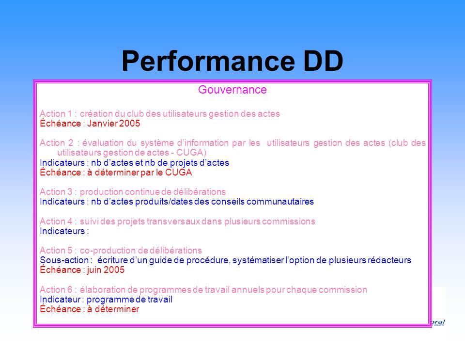 Performance DD Gouvernance