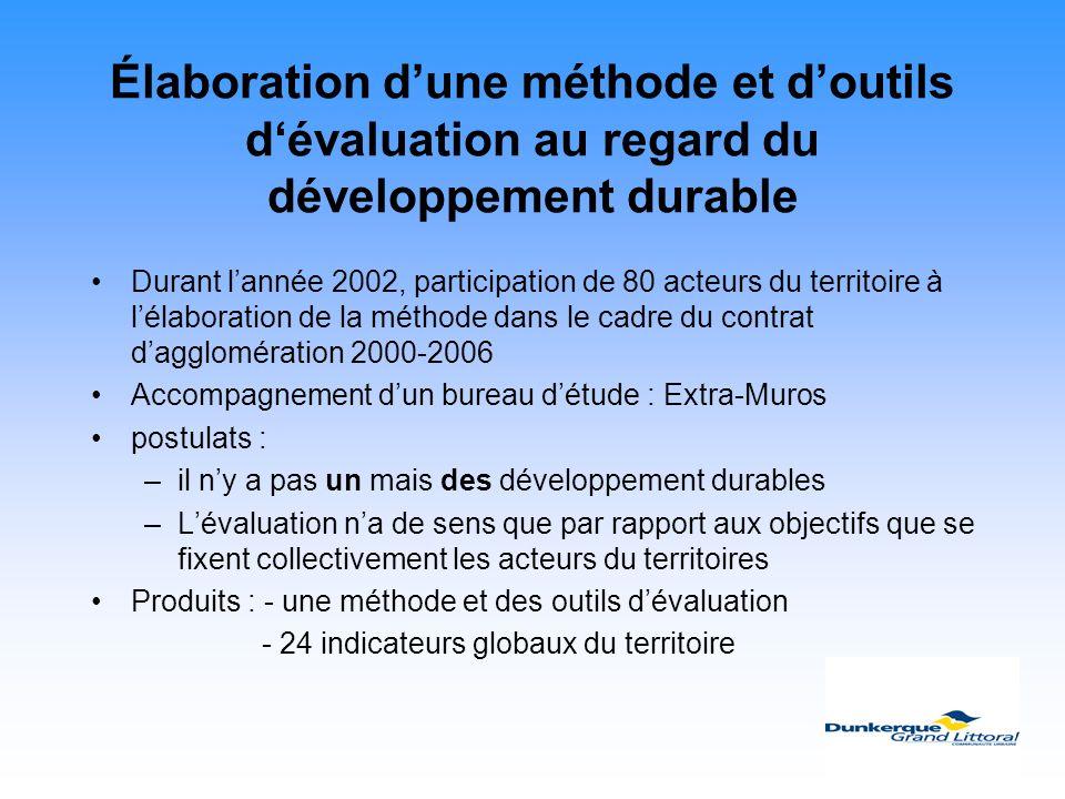 Élaboration d'une méthode et d'outils d'évaluation au regard du développement durable