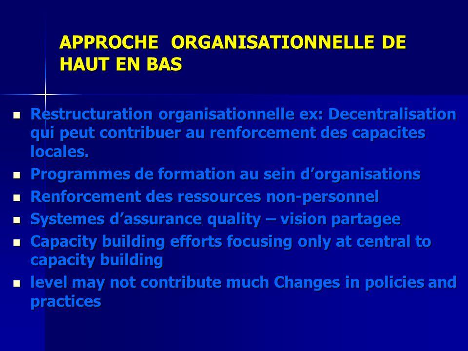 APPROCHE ORGANISATIONNELLE DE HAUT EN BAS