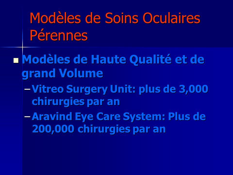 Modèles de Soins Oculaires Pérennes