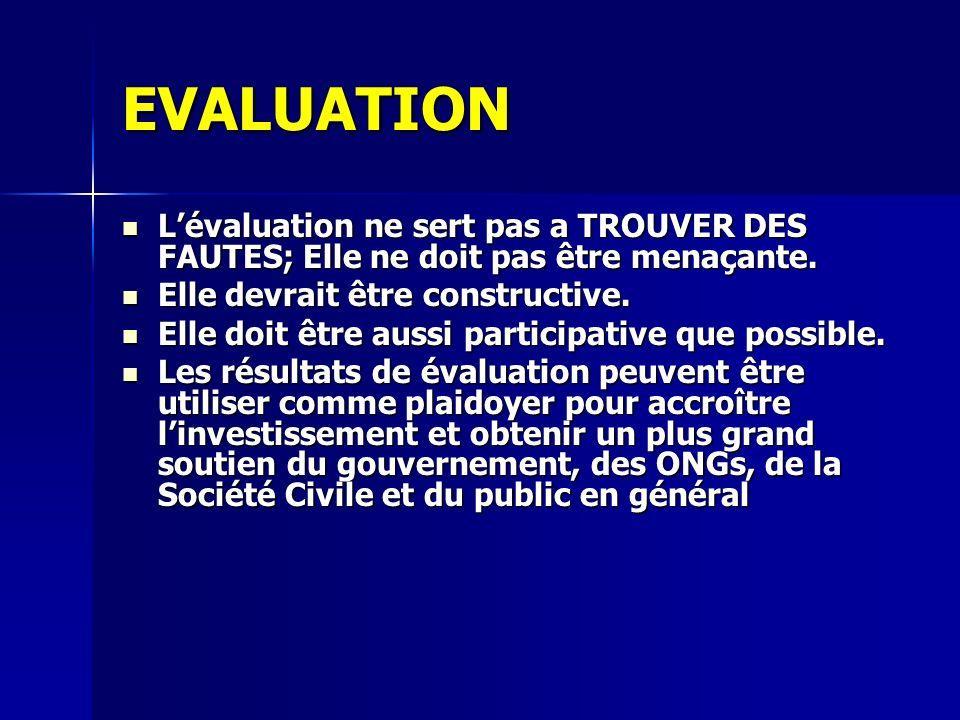 EVALUATION L'évaluation ne sert pas a TROUVER DES FAUTES; Elle ne doit pas être menaçante. Elle devrait être constructive.