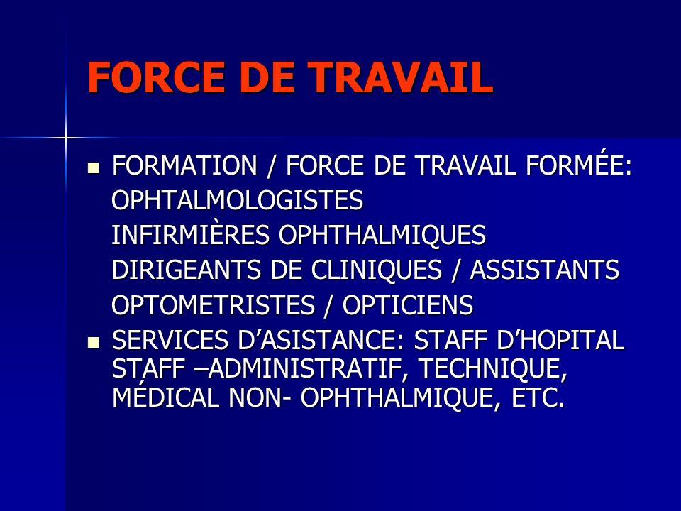 FORCE DE TRAVAIL FORMATION / FORCE DE TRAVAIL FORMÉE: OPHTALMOLOGISTES