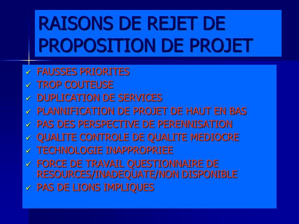 RAISONS DE REJET DE PROPOSITION DE PROJET