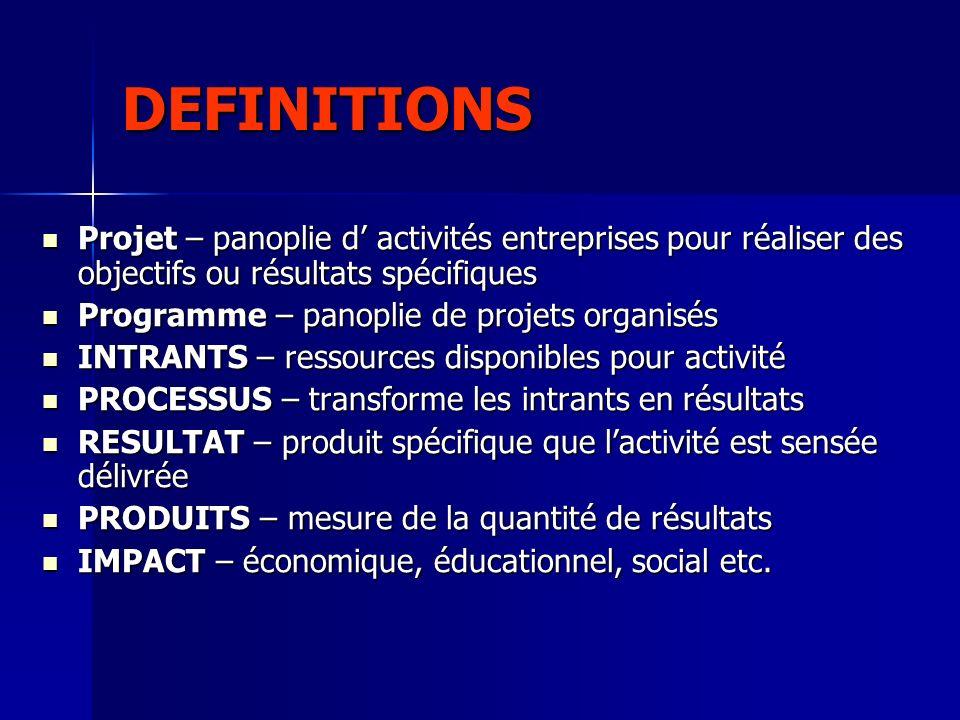DEFINITIONS Projet – panoplie d' activités entreprises pour réaliser des objectifs ou résultats spécifiques.