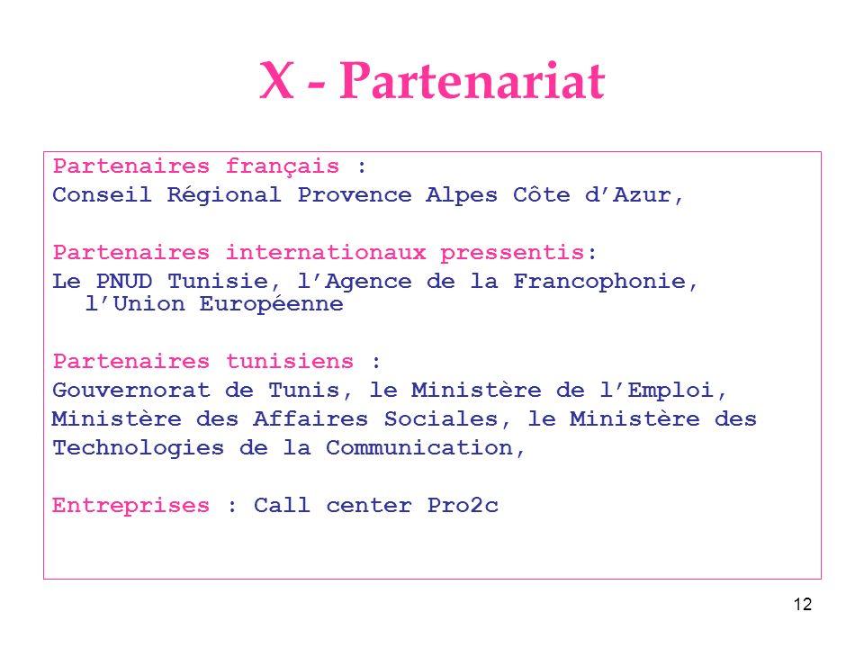 X - Partenariat Partenaires français :
