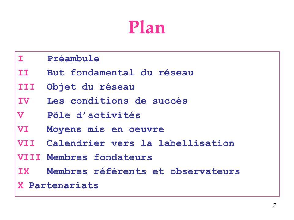 Plan I Préambule II But fondamental du réseau III Objet du réseau