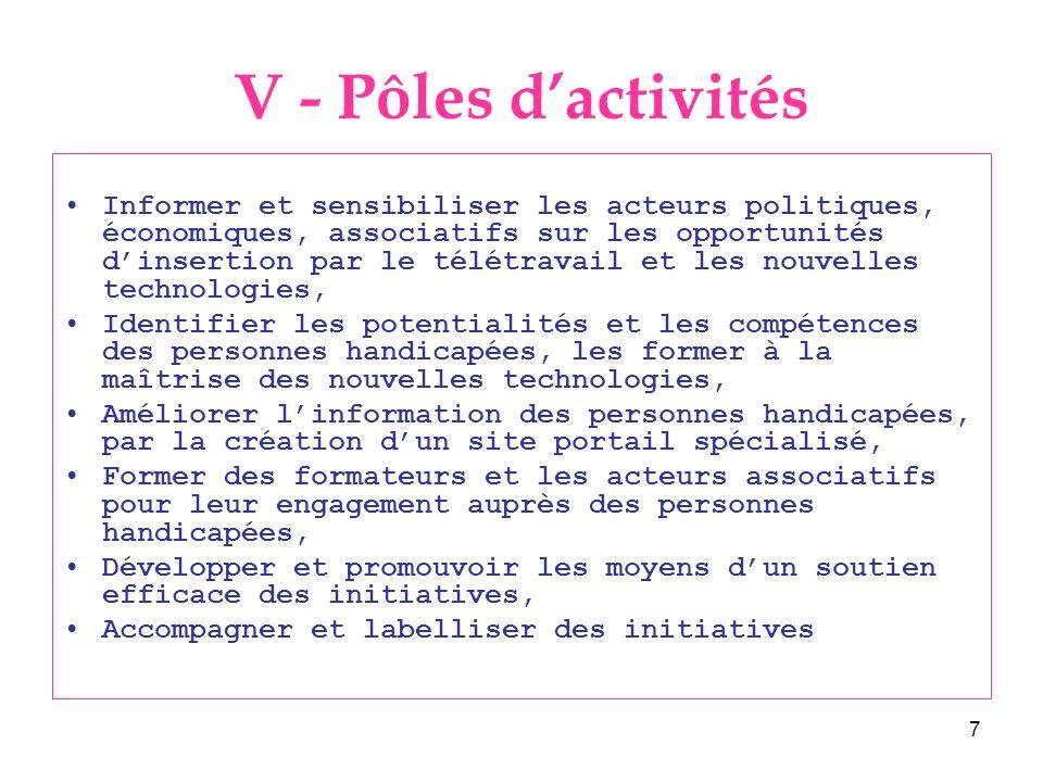 V - Pôles d'activités