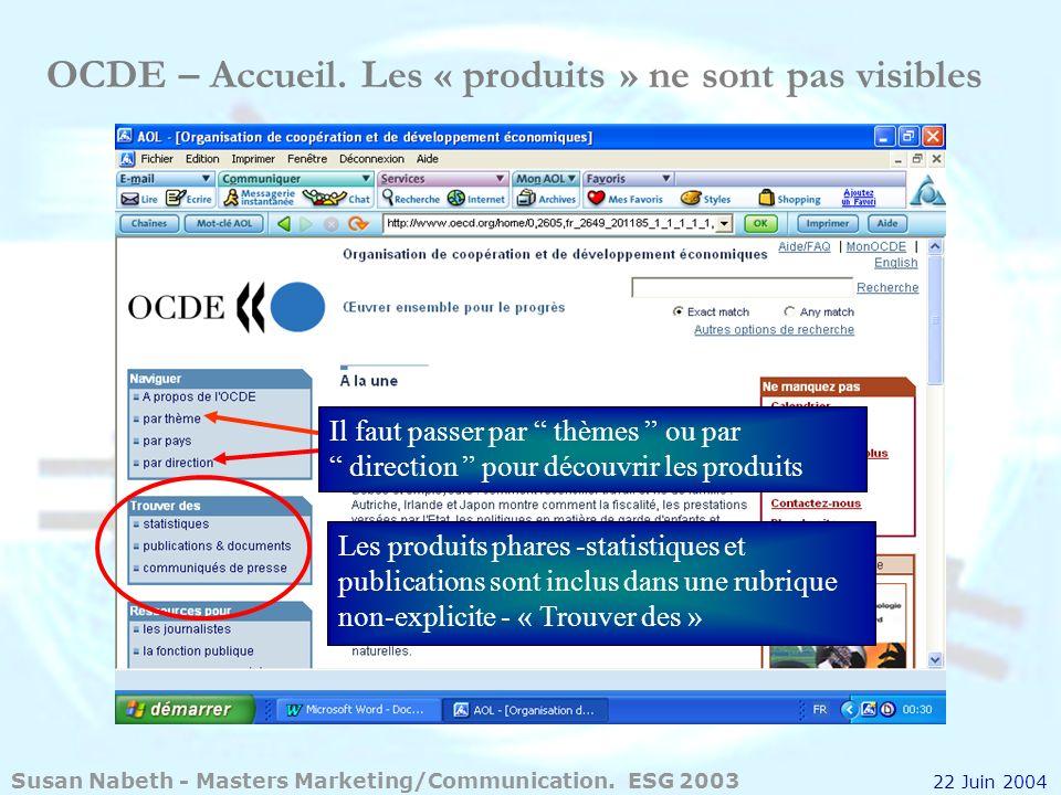 OCDE – Accueil. Les « produits » ne sont pas visibles