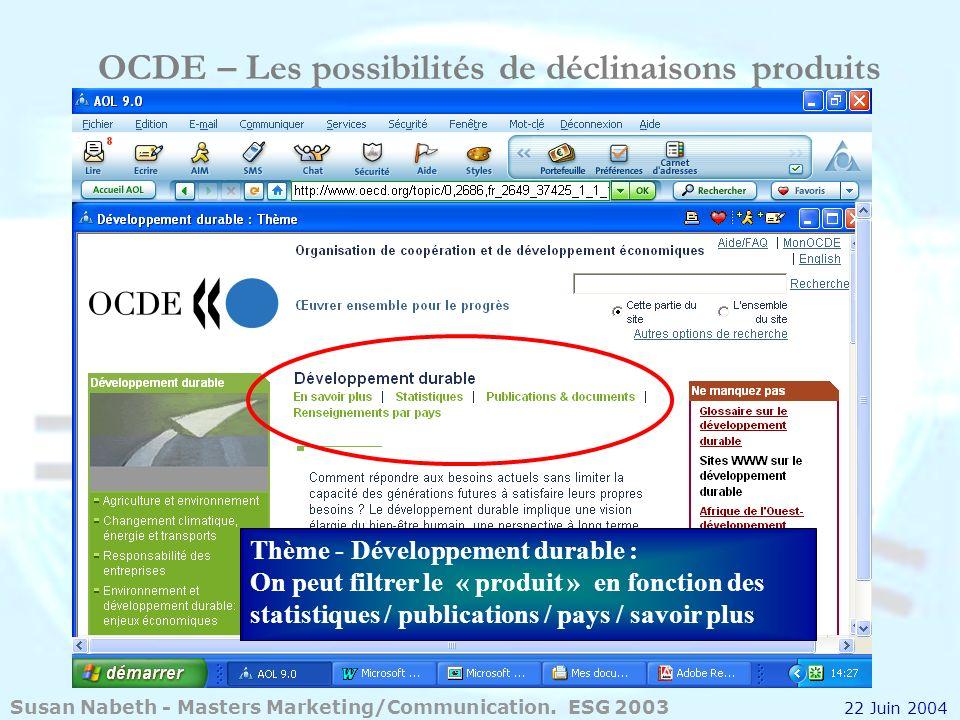 OCDE – Les possibilités de déclinaisons produits