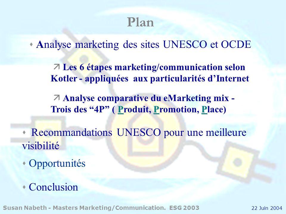 Plan Analyse marketing des sites UNESCO et OCDE