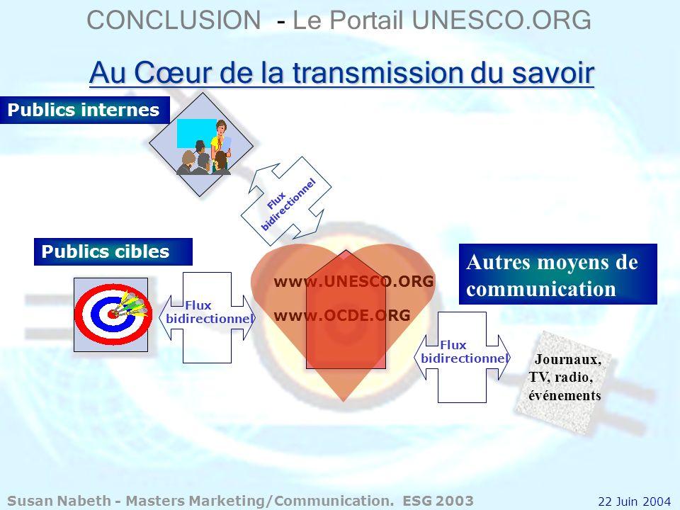CONCLUSION - Le Portail UNESCO.ORG
