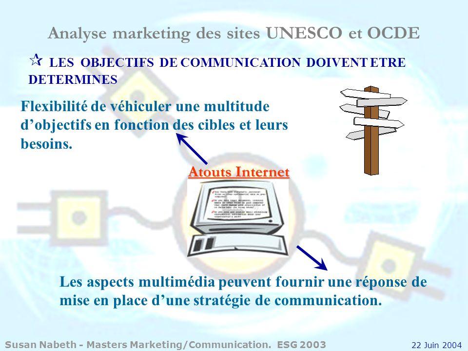 Analyse marketing des sites UNESCO et OCDE