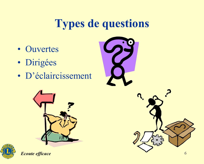 Types de questions Ouvertes Dirigées D'éclaircissement