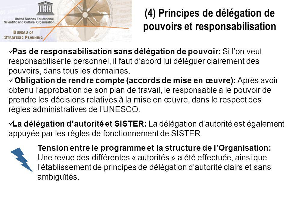 (4) Principes de délégation de pouvoirs et responsabilisation
