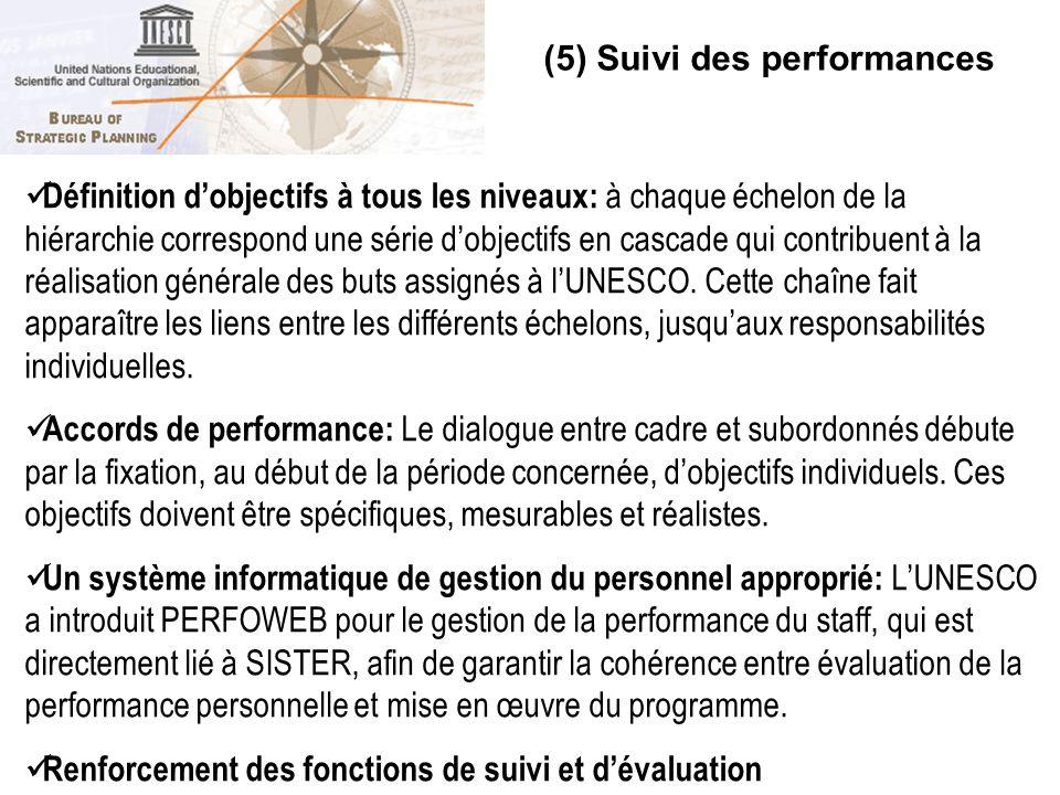 (5) Suivi des performances