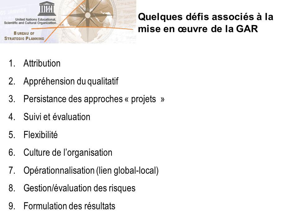 Quelques défis associés à la mise en œuvre de la GAR