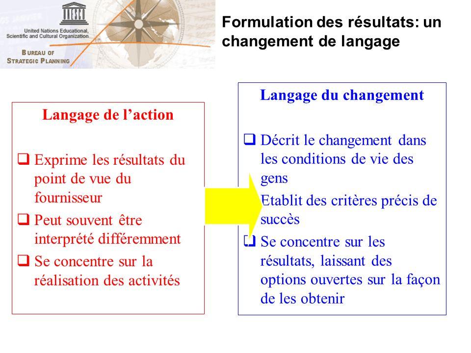Formulation des résultats: un changement de langage
