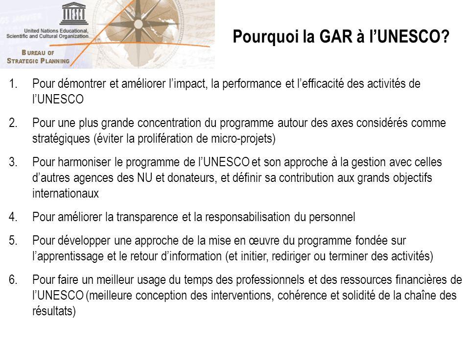 Pourquoi la GAR à l'UNESCO