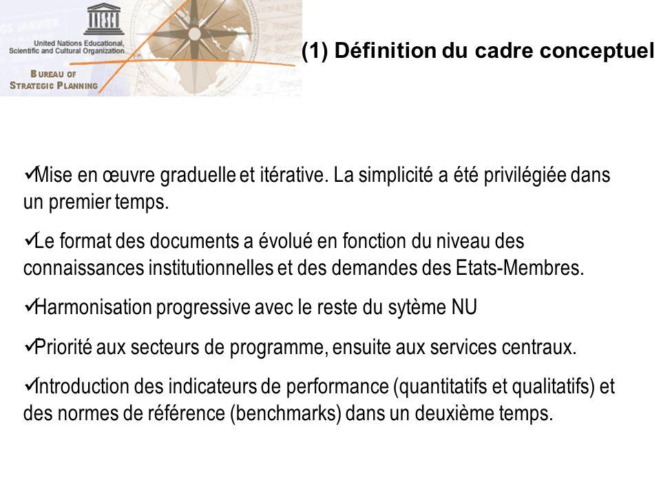 (1) Définition du cadre conceptuel