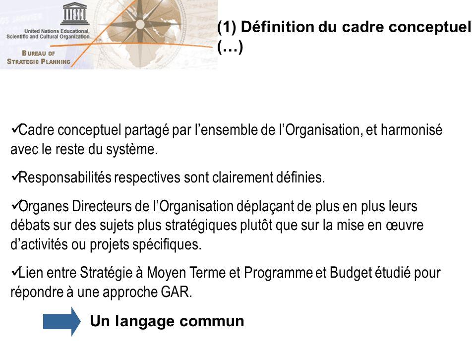 (1) Définition du cadre conceptuel (…)