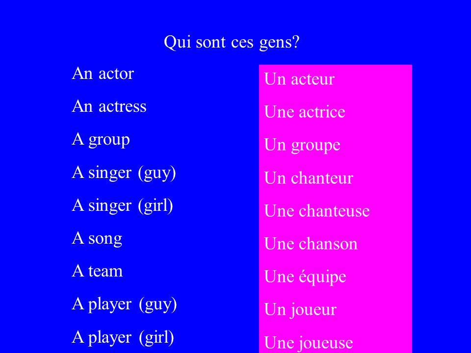 Qui sont ces gens An actor. An actress. A group. A singer (guy) A singer (girl) A song. A team.